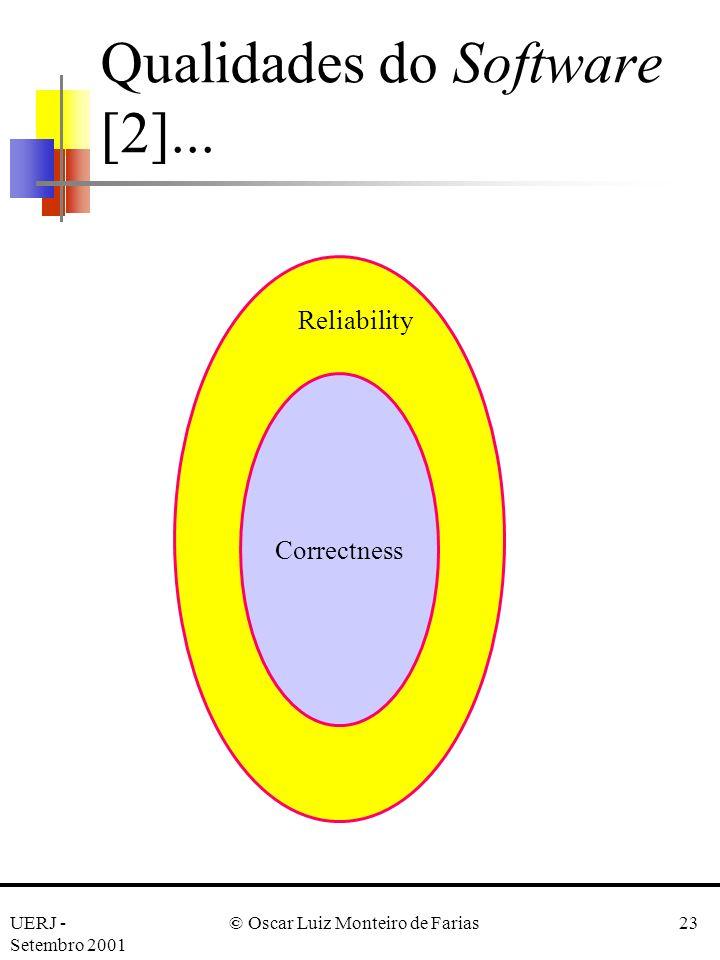 Qualidades do Software [2]...